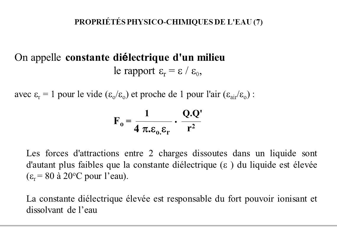 PCEM1 – Biophysique- 16 - PROPRIÉTÉS PHYSICO-CHIMIQUES DE L'EAU (7) On appelle constante di é lectrique d'un milieu le rapport r = / 0, avec r = 1 pou