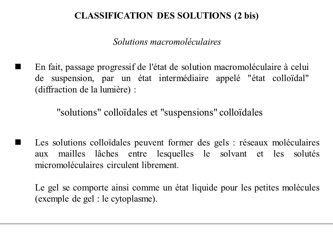 PCEM1 – Biophysique- 20 - CLASSIFICATION DES SOLUTIONS (2 bis) Solutions macromoléculaires Les solutions colloïdales peuvent former des gels : réseaux