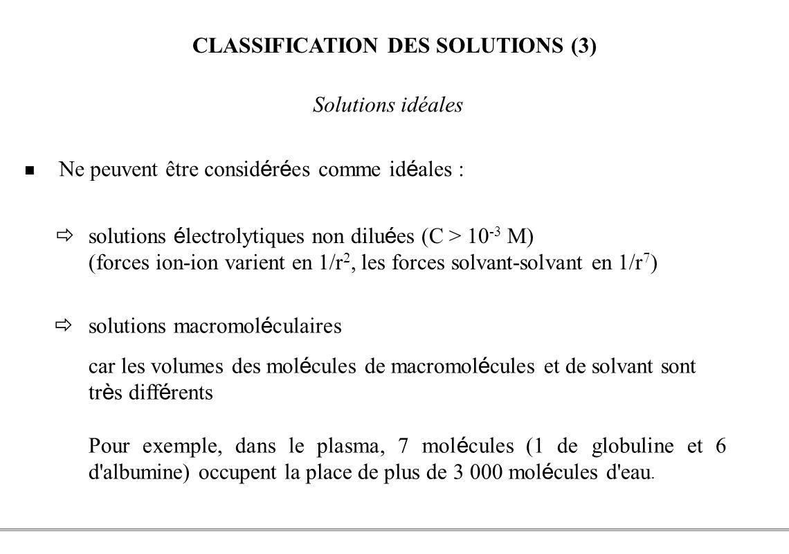 PCEM1 – Biophysique- 22 - CLASSIFICATION DES SOLUTIONS (3) Solutions idéales Ne peuvent être consid é r é es comme id é ales : solutions macromol é cu