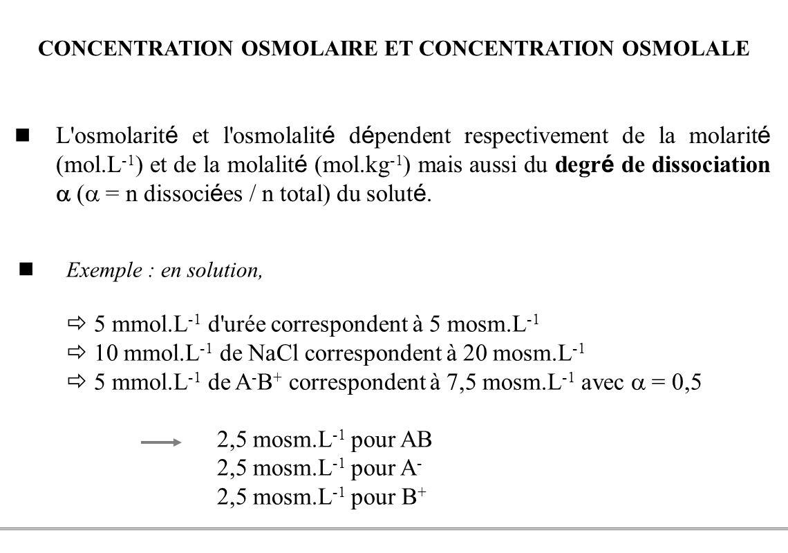 PCEM1 – Biophysique- 34 - CONCENTRATION OSMOLAIRE ET CONCENTRATION OSMOLALE L'osmolarit é et l'osmolalit é d é pendent respectivement de la molarit é