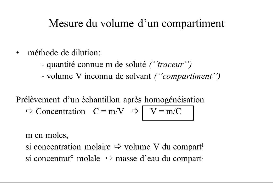 PCEM1 – Biophysique- 36 - Mesure du volume dun compartiment méthode de dilution: - quantité connue m de soluté (traceur) - volume V inconnu de solvant