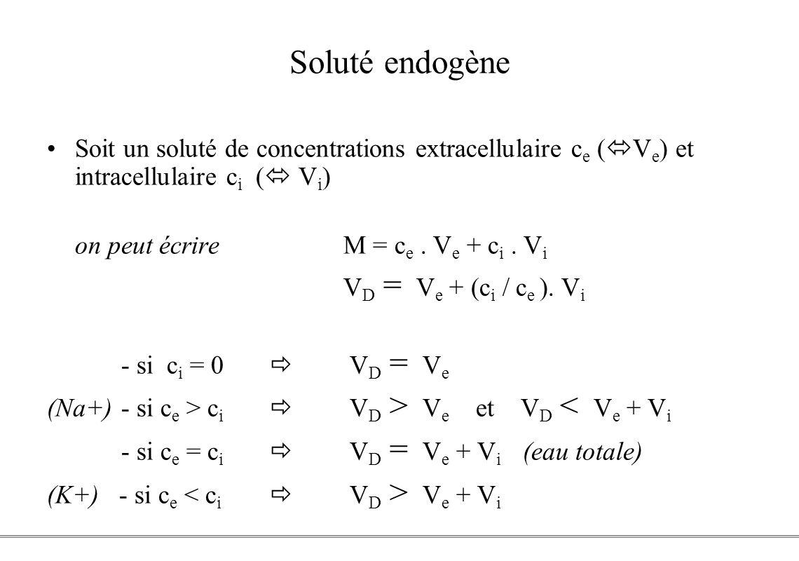 PCEM1 – Biophysique- 43 - Soluté endogène Soit un soluté de concentrations extracellulaire c e ( V e ) et intracellulaire c i ( V i ) on peut écrire M