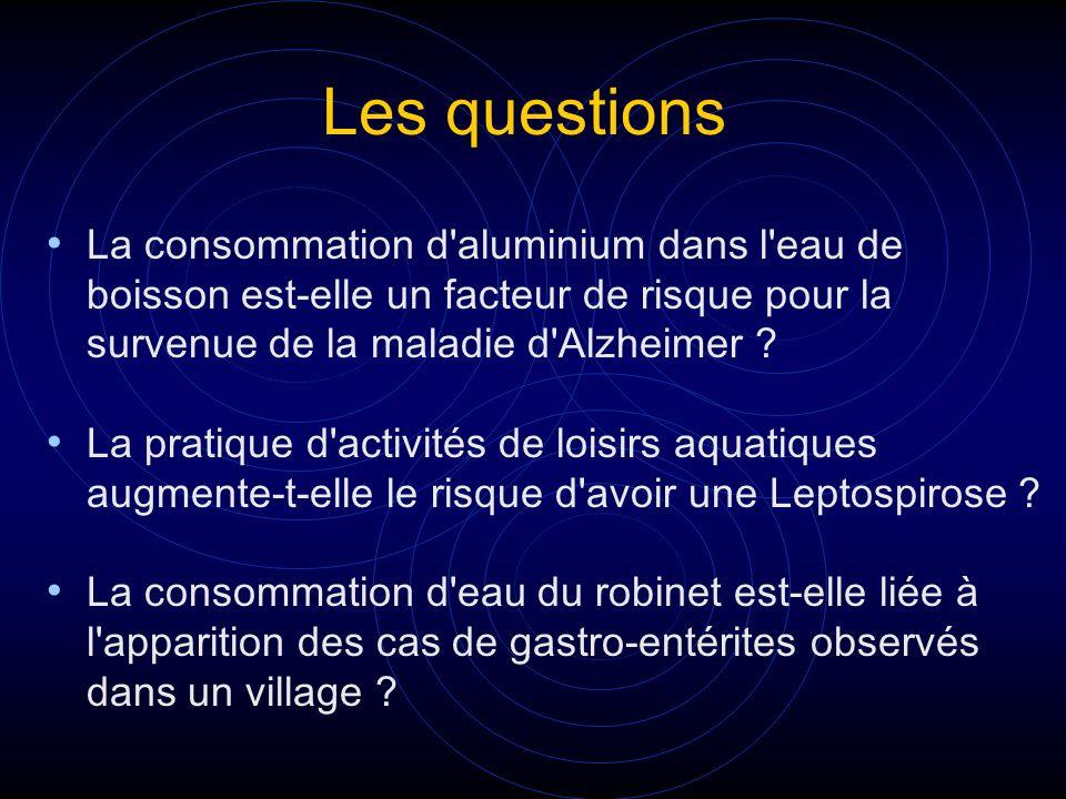 Les questions La consommation d'aluminium dans l'eau de boisson est-elle un facteur de risque pour la survenue de la maladie d'Alzheimer ? La pratique