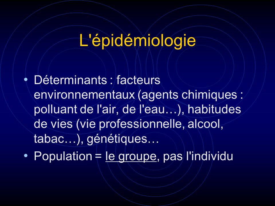 L'épidémiologie Déterminants : facteurs environnementaux (agents chimiques : polluant de l'air, de l'eau…), habitudes de vies (vie professionnelle, al