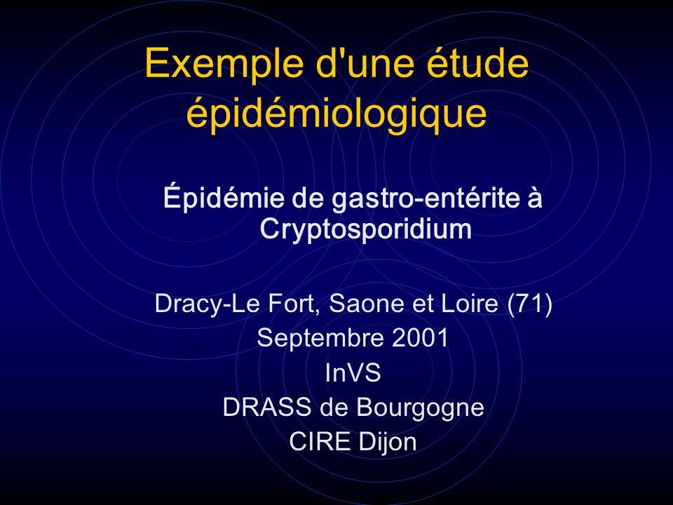 Exemple d'une étude épidémiologique Épidémie de gastro-entérite à Cryptosporidium Dracy-Le Fort, Saone et Loire (71) Septembre 2001 InVS DRASS de Bour