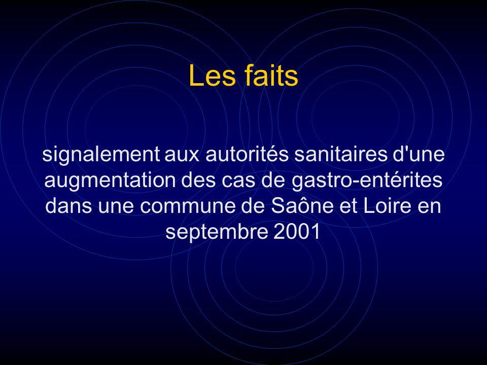 Les faits signalement aux autorités sanitaires d'une augmentation des cas de gastro-entérites dans une commune de Saône et Loire en septembre 2001
