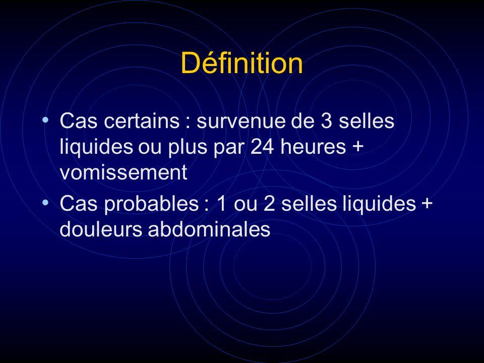 Définition Cas certains : survenue de 3 selles liquides ou plus par 24 heures + vomissement Cas probables : 1 ou 2 selles liquides + douleurs abdomina