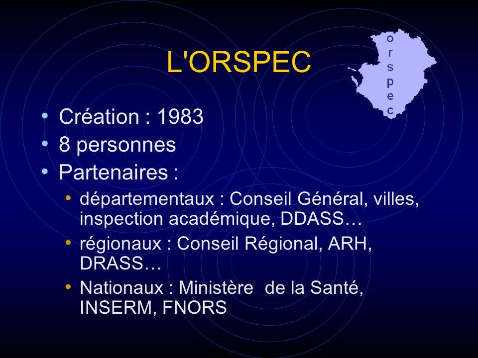 L'ORSPEC Création : 1983 8 personnes Partenaires : départementaux : Conseil Général, villes, inspection académique, DDASS… régionaux : Conseil Régiona