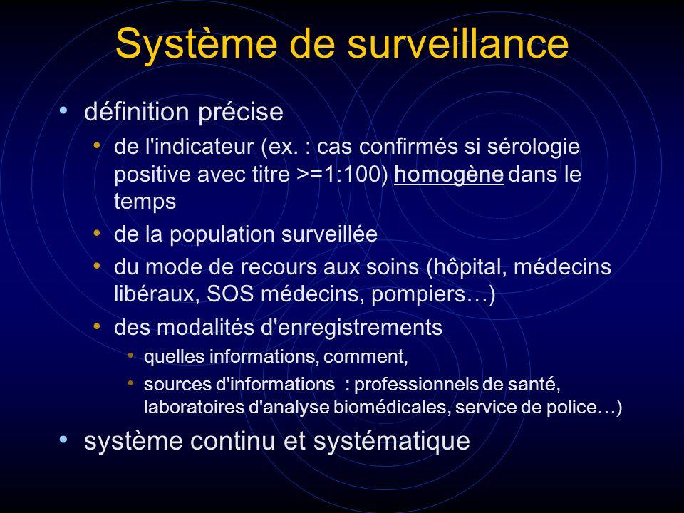 Système de surveillance définition précise de l'indicateur (ex. : cas confirmés si sérologie positive avec titre >=1:100) homogène dans le temps de la