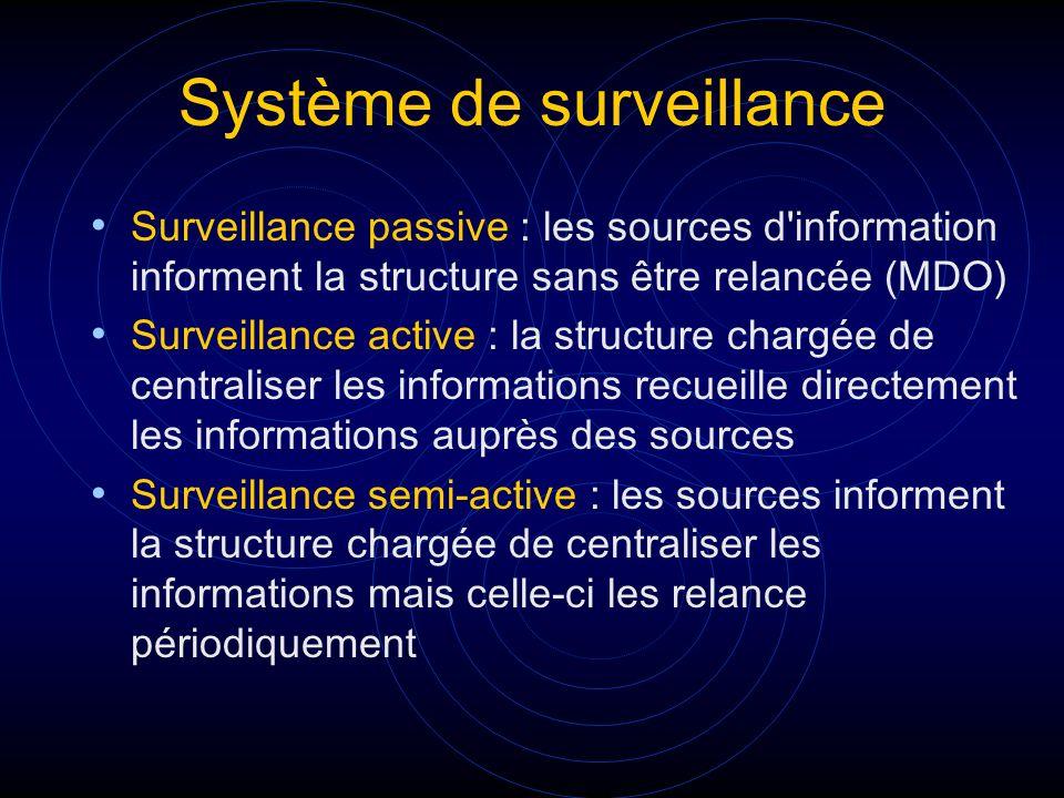 Système de surveillance Surveillance passive : les sources d'information informent la structure sans être relancée (MDO) Surveillance active : la stru