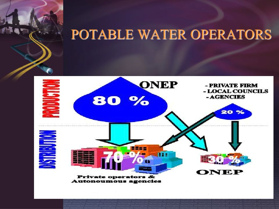 POTABLE WATER OPERATORS