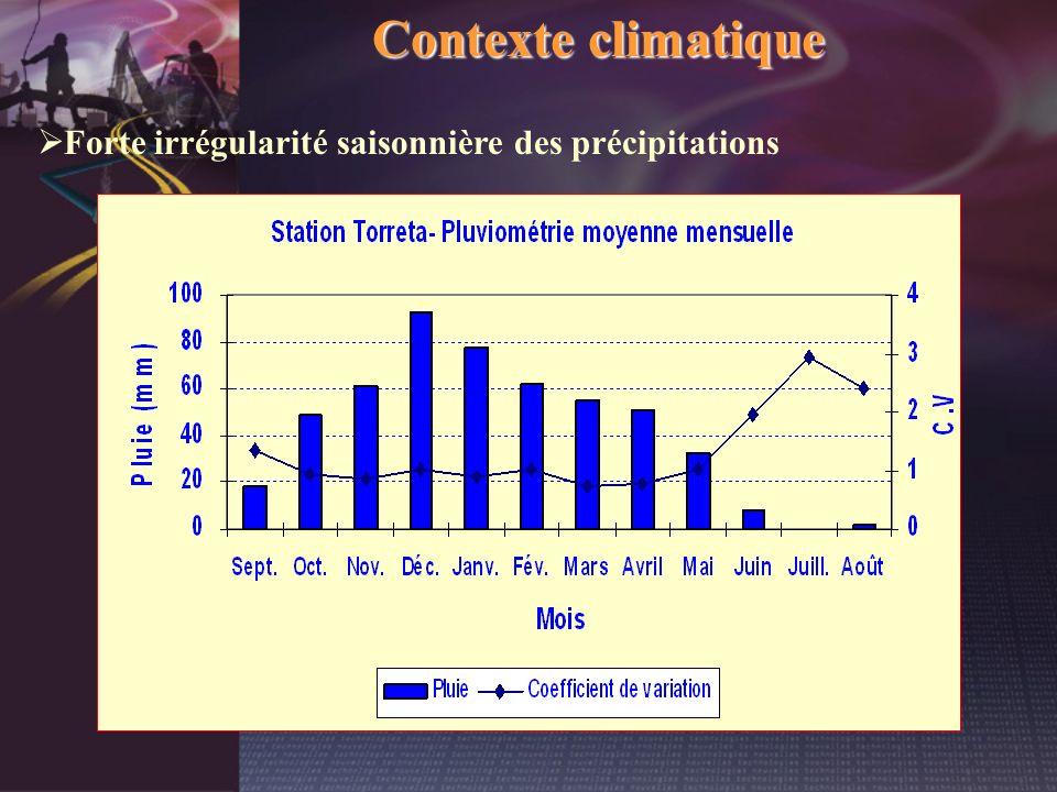 Contexte climatique Forte irrégularité saisonnière des précipitations