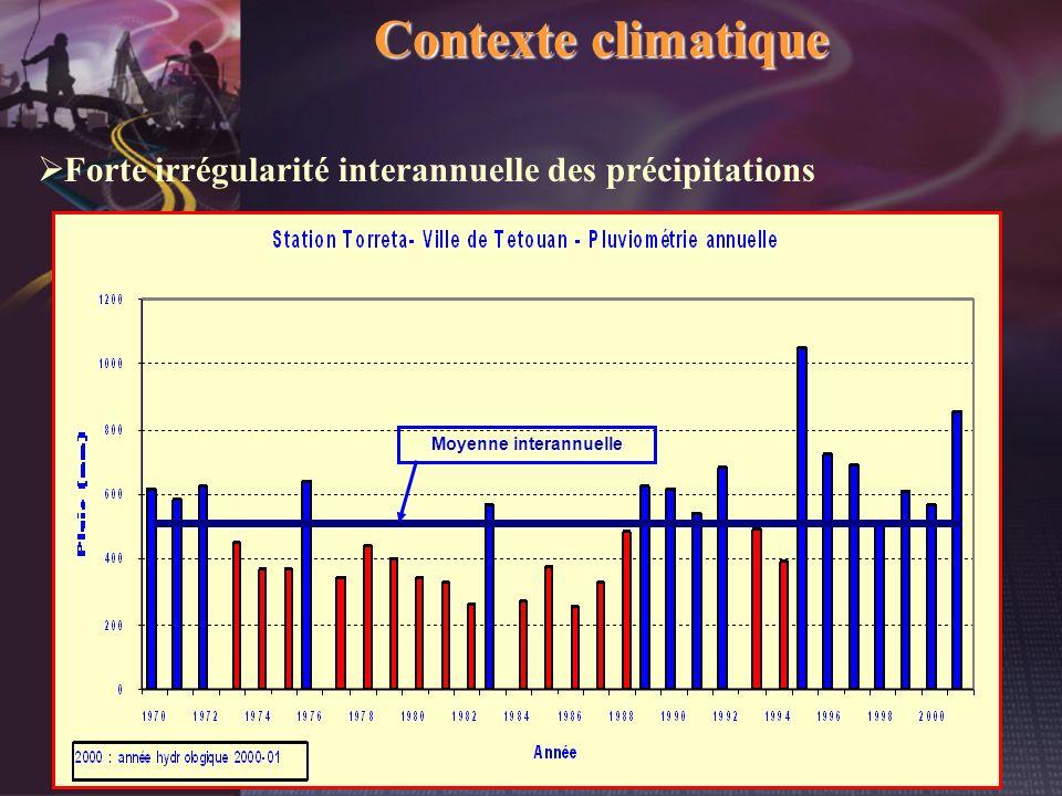 Contexte climatique Forte irrégularité interannuelle des précipitations Moyenne interannuelle