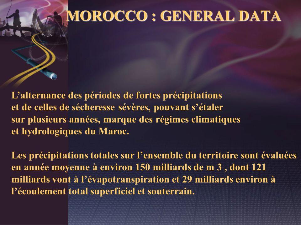 MOROCCO : GENERAL DATA Lalternance des périodes de fortes précipitations et de celles de sécheresse sévères, pouvant sétaler sur plusieurs années, mar