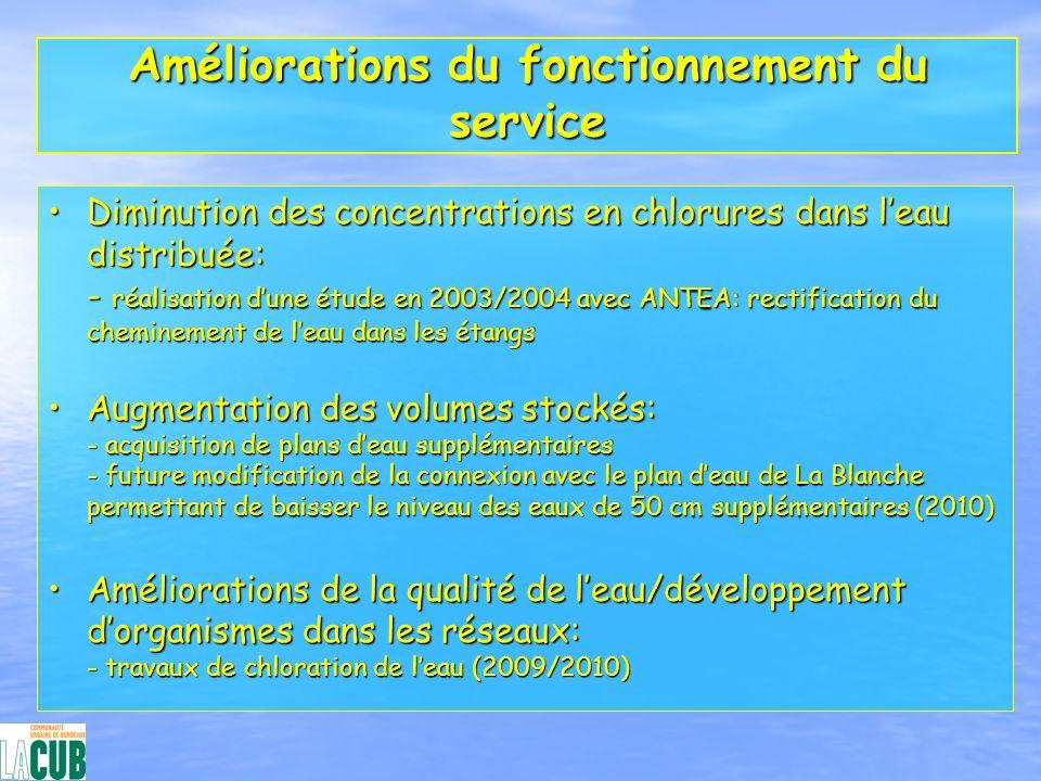 Diminution des concentrations en chlorures dans leau distribuée: - réalisation dune étude en 2003/2004 avec ANTEA: rectification du cheminement de lea