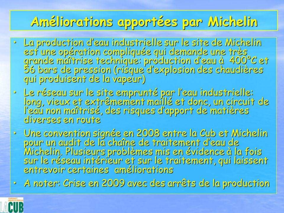 La production deau industrielle sur le site de Michelin est une opération compliquée qui demande une très grande maîtrise technique: production deau à