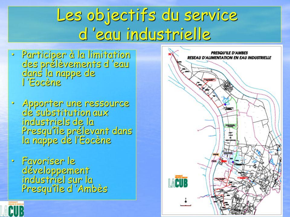 Le principe Leau est prélevée en Garonne (750 l/s au max), traitée, puis envoyée gravitairement vers les étangs de Beaujet et de La Blanche qui sont en contact (étangs issus d anciennes gravières exploitées sur 56 hectares)Leau est prélevée en Garonne (750 l/s au max), traitée, puis envoyée gravitairement vers les étangs de Beaujet et de La Blanche qui sont en contact (étangs issus d anciennes gravières exploitées sur 56 hectares) Une station de pompage (Beaujet) alimente un réseau nord (600 m3/h) et un réseau sud (400 m3/h) qui desservent les industrielsUne station de pompage (Beaujet) alimente un réseau nord (600 m3/h) et un réseau sud (400 m3/h) qui desservent les industriels Une bâche de 7 000 m3 et une station de reprise sur le réseau nordUne bâche de 7 000 m3 et une station de reprise sur le réseau nord Un réseau de canalisations denviron 25 kmUn réseau de canalisations denviron 25 km La nappe de l Éocène reste en secoursLa nappe de l Éocène reste en secours