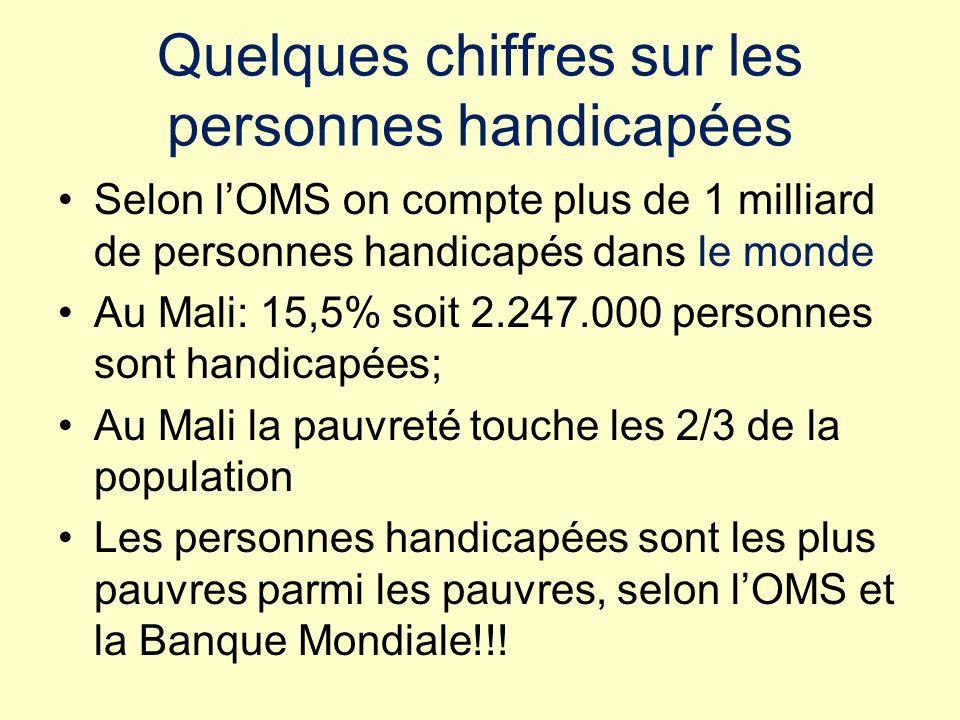 Quelques chiffres sur les personnes handicapées Selon lOMS on compte plus de 1 milliard de personnes handicapés dans le monde Au Mali: 15,5% soit 2.24