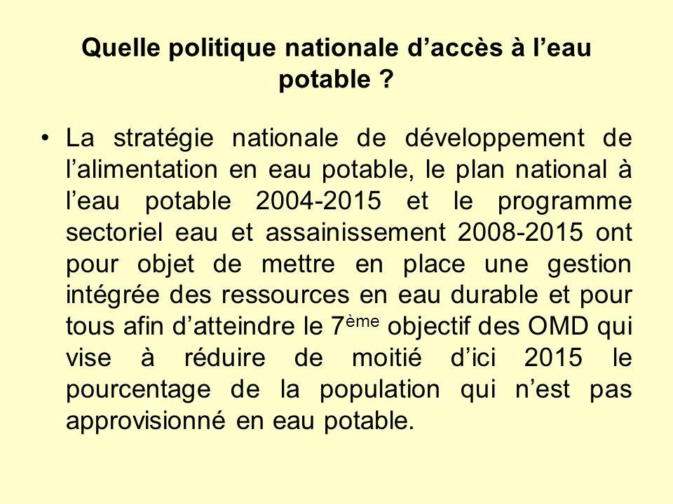 Quelle politique nationale daccès à leau potable ? La stratégie nationale de développement de lalimentation en eau potable, le plan national à leau po