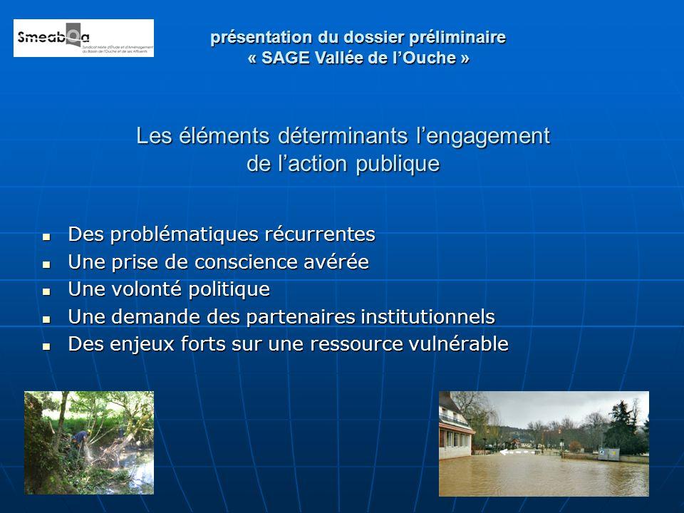 présentation du dossier préliminaire « SAGE Vallée de lOuche » Les éléments déterminants lengagement de laction publique Des problématiques récurrente
