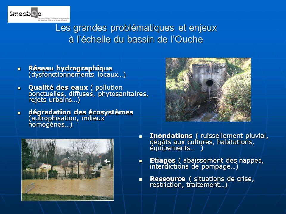 Les grandes problématiques et enjeux à léchelle du bassin de lOuche Réseau hydrographique (dysfonctionnements locaux…) Réseau hydrographique (dysfonct