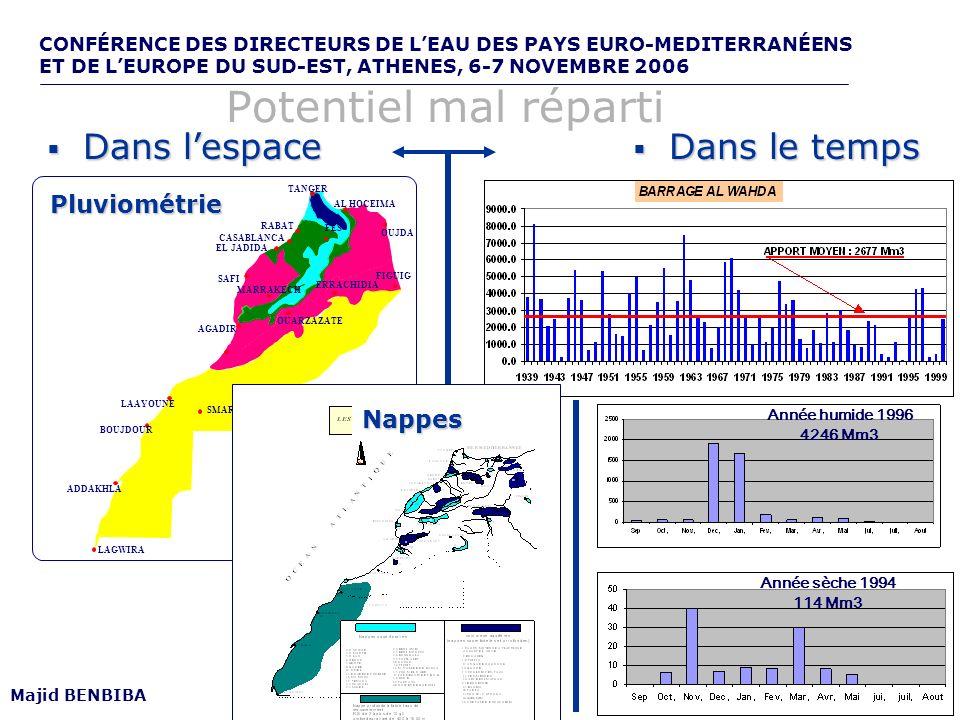 CONFÉRENCE DES DIRECTEURS DE LEAU DES PAYS EURO-MEDITERRANÉENS ET DE LEUROPE DU SUD-EST, ATHENES, 6-7 NOVEMBRE 2006,, de 5 Majid BENBIBA, DRPE/ Rue Hassan Ben Chekroun Rabat Agdal –Maroc- Baisse alarmante dans la plupart des nappes : 40m dans le Souss, 30m dans le Haouz, 60m dans le Saïss et 40m dans Aïn Béni Mathar Quasi-épuisement de certaines nappes Potentiel fortement sollicité Potentiel limité 1960 : 2560 m3/hab./an Actuellement : 720 m3/hab./an 2020 : 520 m3/hab./an