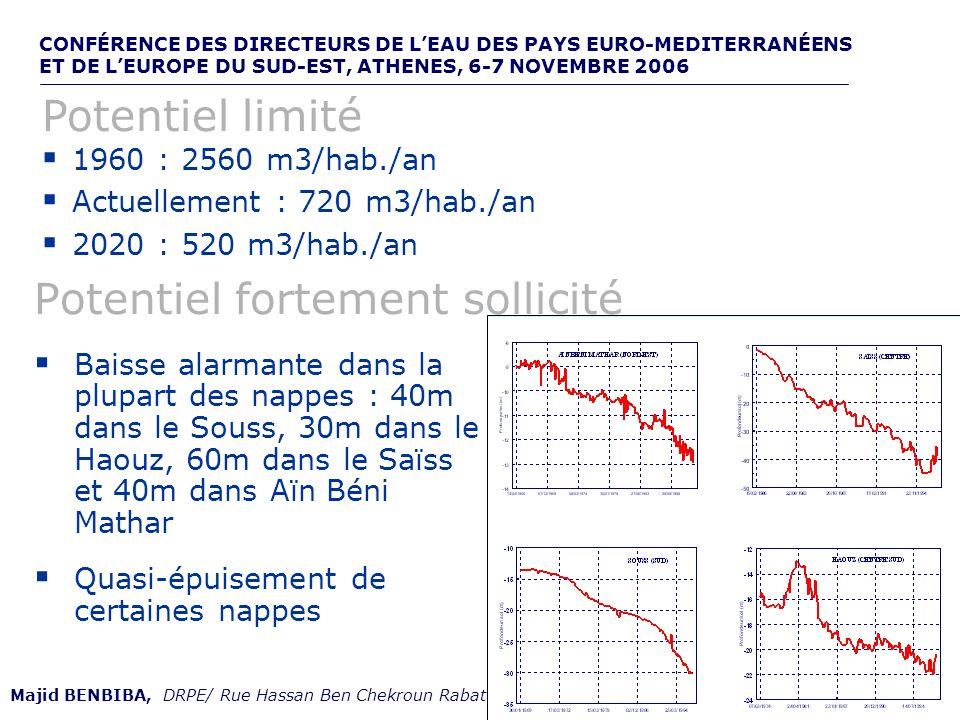 CONFÉRENCE DES DIRECTEURS DE LEAU DES PAYS EURO-MEDITERRANÉENS ET DE LEUROPE DU SUD-EST, ATHENES, 6-7 NOVEMBRE 2006,, de 16 Sauvegarde des eaux souterraines Contrats de nappes avec les usagers, Renforcement du contrôle : Police de leau Recharge artificielle Protection contre les inondations Généralisation de laccès à leau potable : 90% en 2007 en milieu rural Renforcement et modernisation du système de suivi et dévaluation des ressources en eau Projet intégré de développement durable : Approche territoriale intégrée Réformes législatives et réglementaires : Relecture de la loi 10-95 Majid BENBIBA, DRPE/ Rue Hassan Ben Chekroun Rabat Agdal –Maroc-