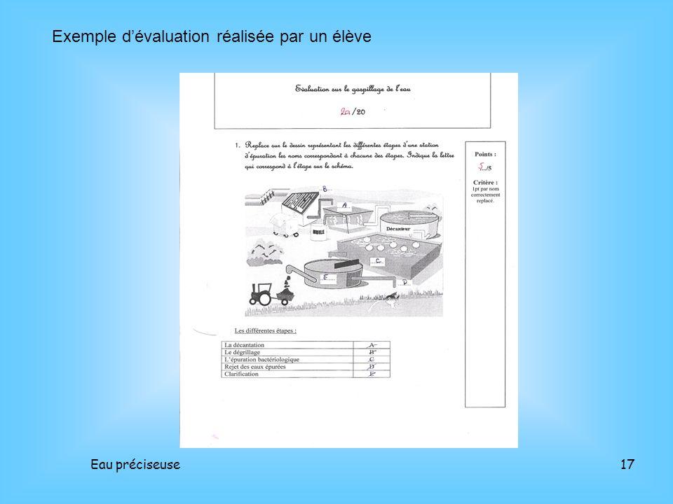 Eau préciseuse17 Exemple dévaluation réalisée par un élève