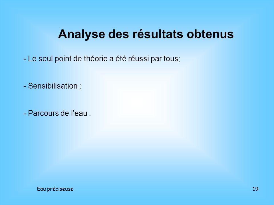 Eau préciseuse19 Analyse des résultats obtenus - Le seul point de théorie a été réussi par tous; - Sensibilisation ; - Parcours de leau.