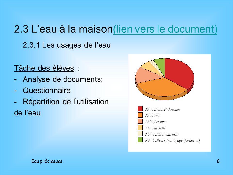 Eau préciseuse8 2.3 Leau à la maison(lien vers le document)(lien vers le document) 2.3.1 Les usages de leau Tâche des élèves : -Analyse de documents;