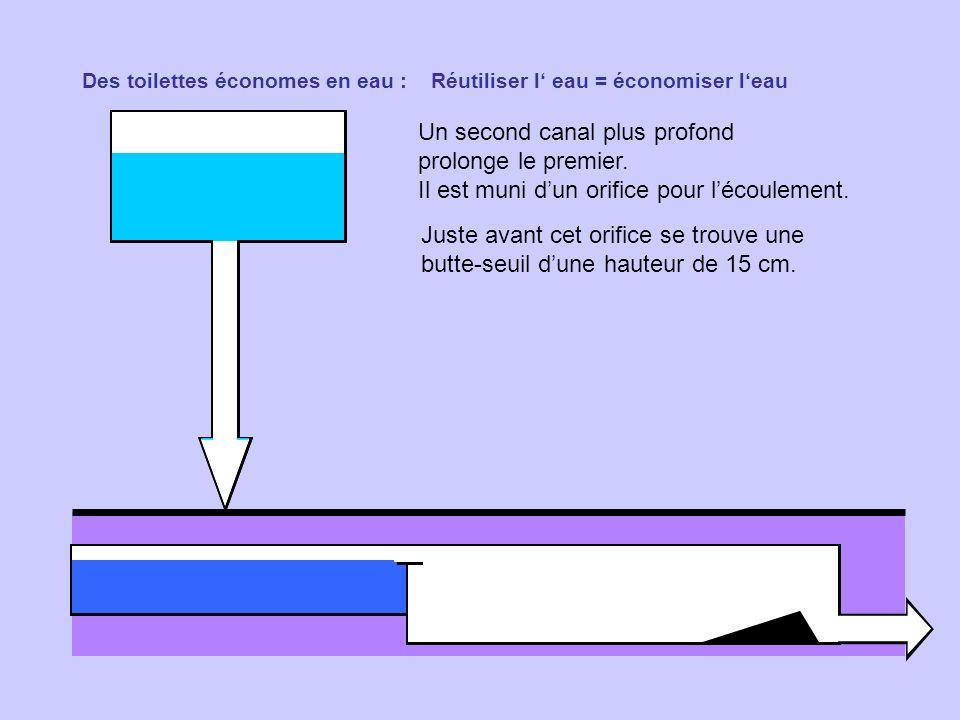 Des toilettes économes en eau : Réutiliser l eau = économiser leau Un second canal plus profond prolonge le premier. Il est muni dun orifice pour léco