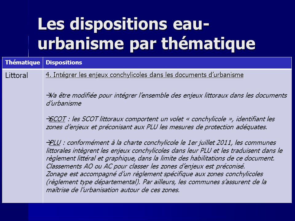 Les dispositions eau- urbanisme par thématique ThématiqueDispositions Littoral 4.