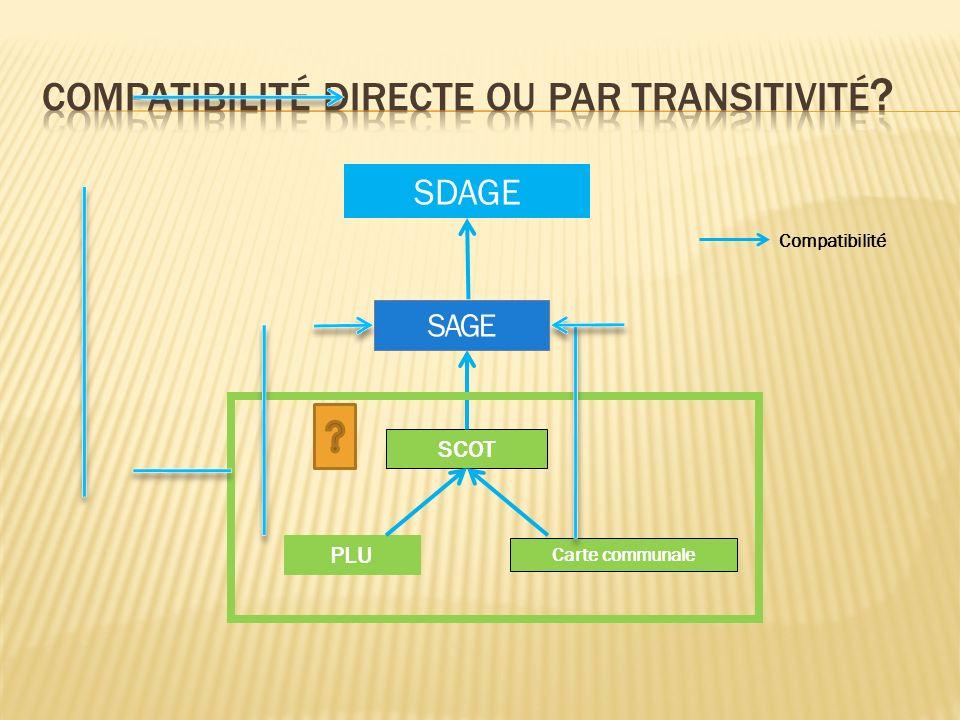 SDAGE SAGE SCOT Carte communale PLU Compatibilité