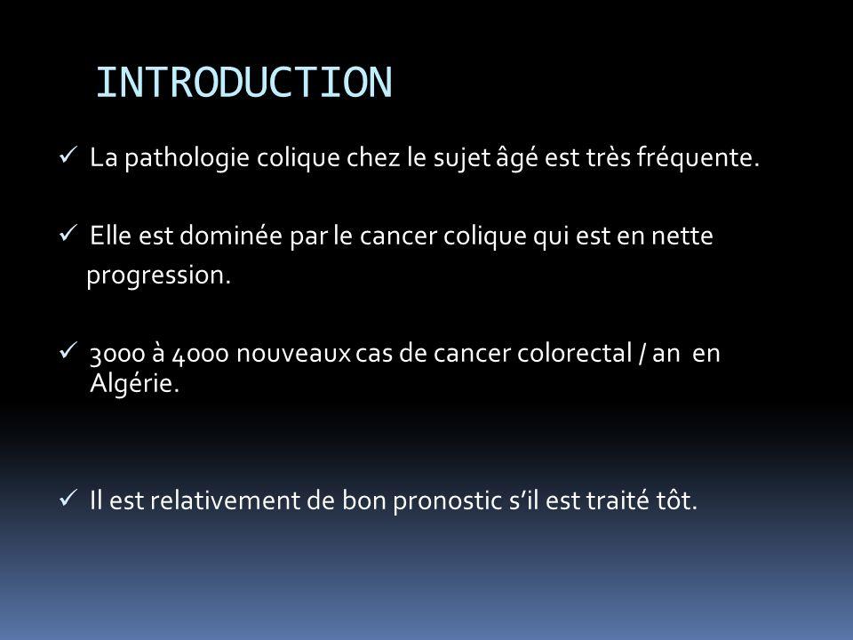 INTRODUCTION La pathologie colique chez le sujet âgé est très fréquente.