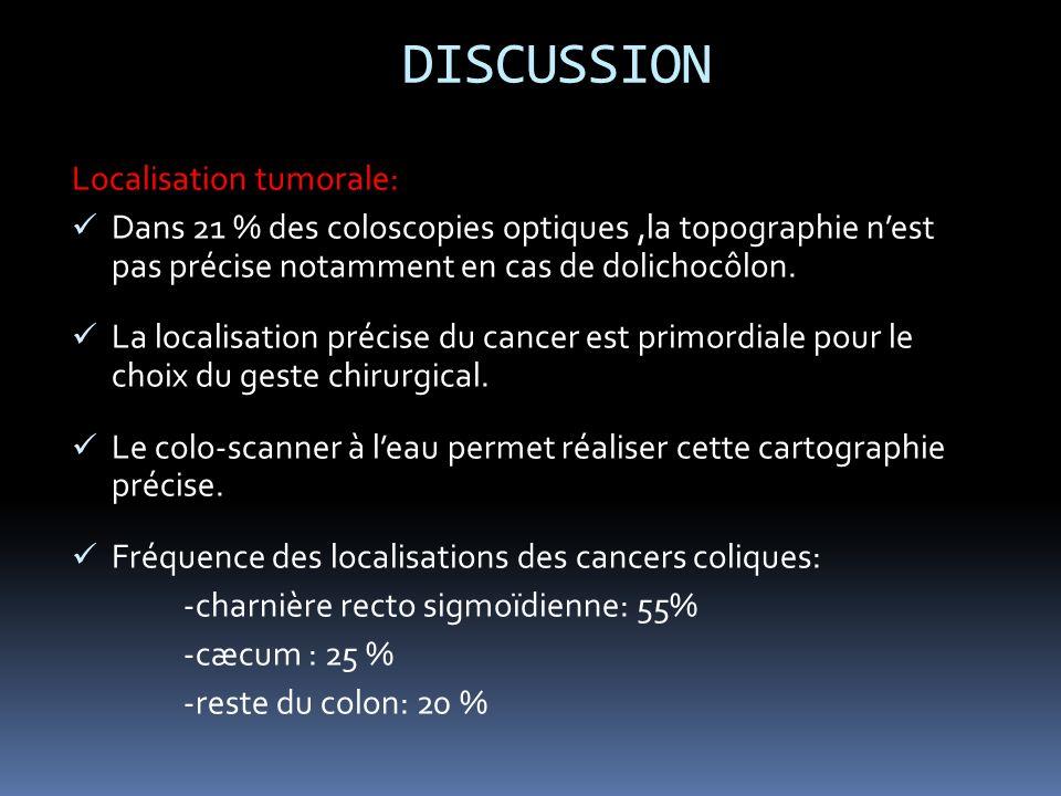 DISCUSSION Localisation tumorale: Dans 21 % des coloscopies optiques,la topographie nest pas précise notamment en cas de dolichocôlon.