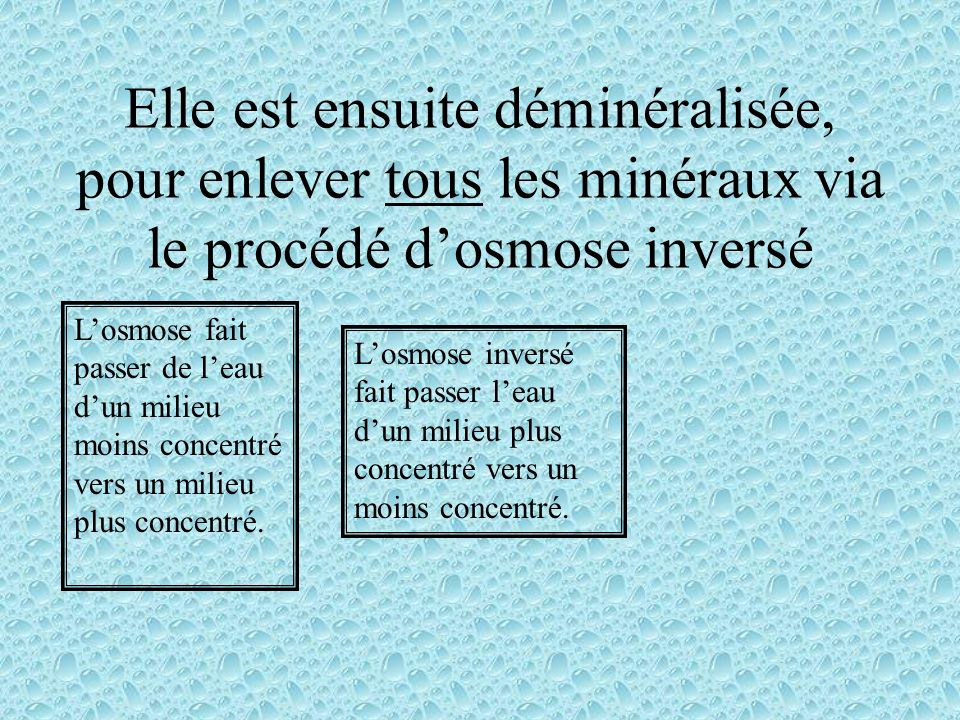 Un milieu avec plus dions(minéraux) Un milieu avec moins dions(minéraux) H 2 O + minéraux H2OH2O
