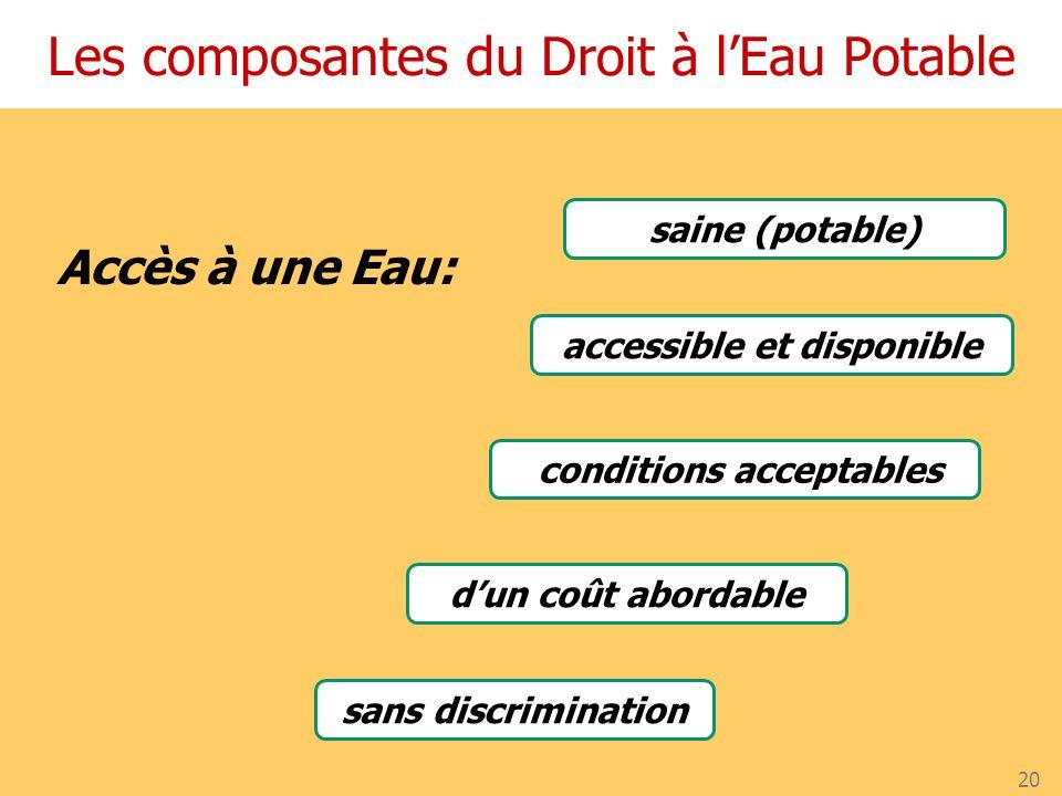 Accès à une Eau: Les composantes du Droit à lEau Potable 20 sans discrimination conditions acceptables dun coût abordable accessible et disponible sai
