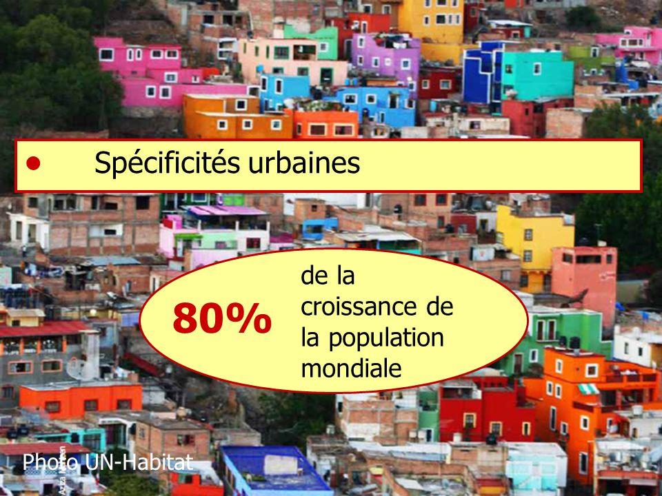 26 Spécificités urbaines de la croissance de la population mondiale 80% Photo UN-Habitat