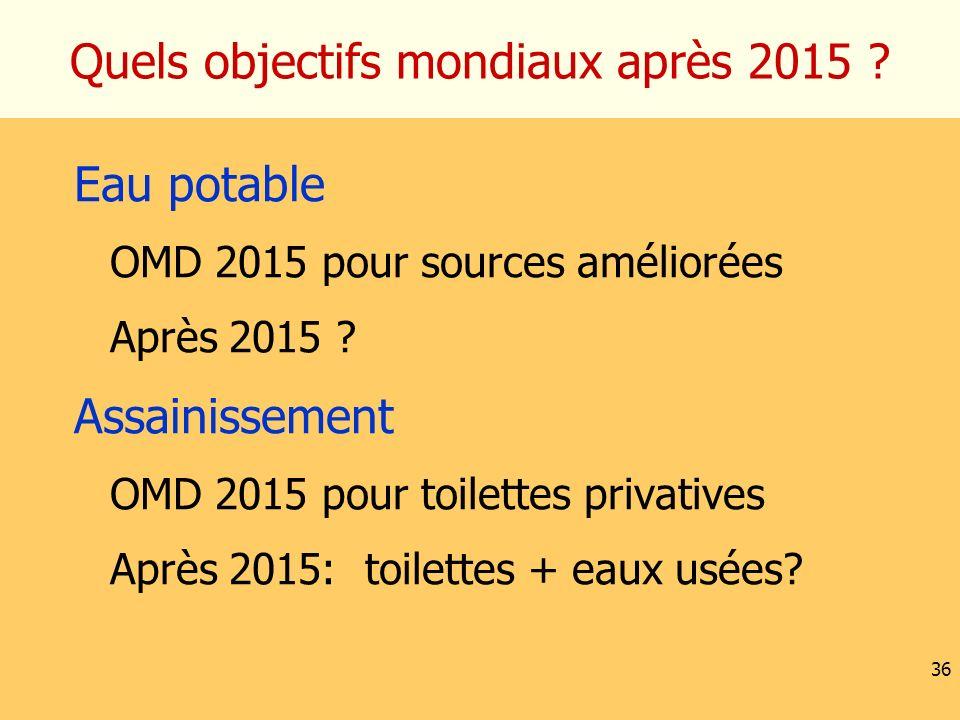 Quels objectifs mondiaux après 2015 ? Eau potable OMD 2015 pour sources améliorées Après 2015 ? Assainissement OMD 2015 pour toilettes privatives Aprè