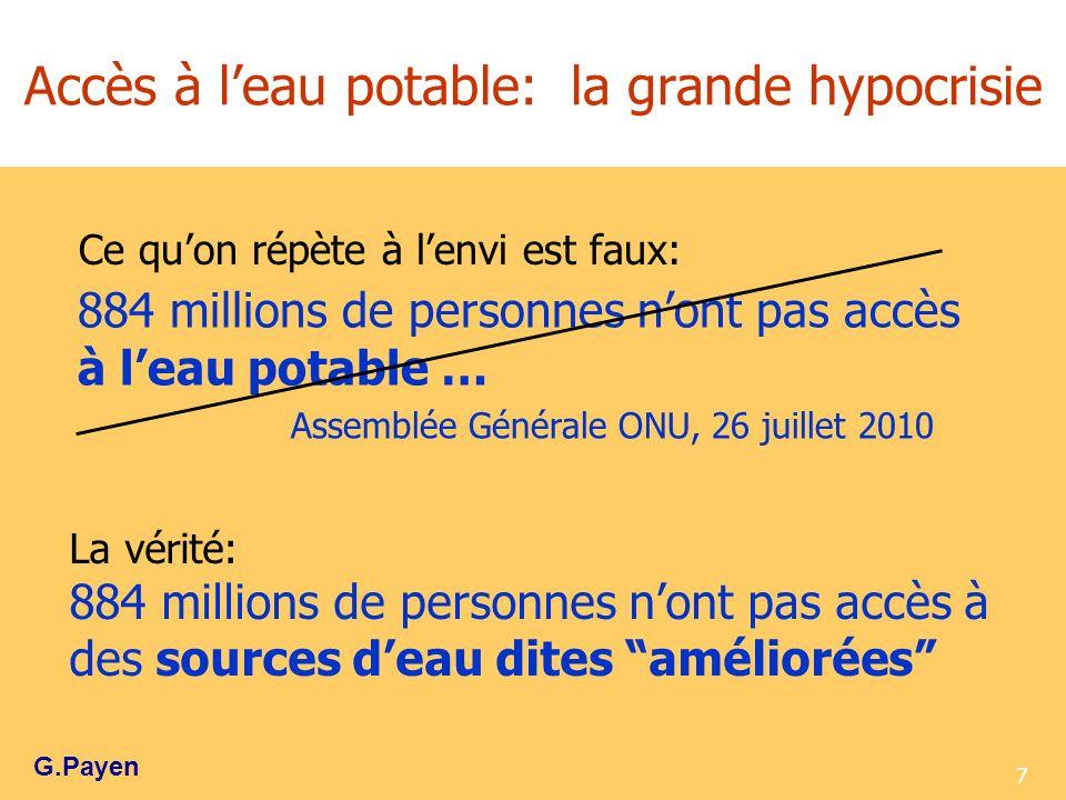 7 La vérité: 884 millions de personnes nont pas accès à des sources deau dites améliorées Accès à leau potable: la grande hypocrisie G.Payen 884 milli