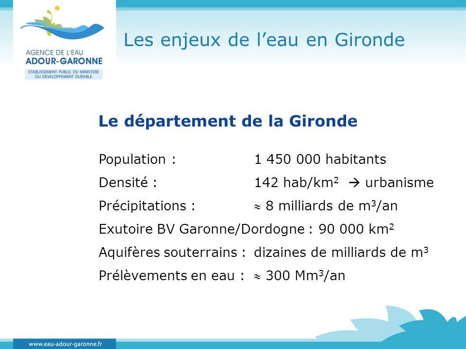 Les enjeux de leau en Gironde Le département de la Gironde Population :1 450 000 habitants Densité :142 hab/km 2 urbanisme Précipitations : 8 milliard
