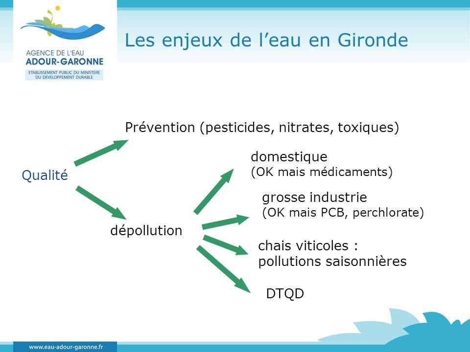 Les enjeux de leau en Gironde domestique (OK mais médicaments) Qualité grosse industrie (OK mais PCB, perchlorate) chais viticoles : pollutions saison