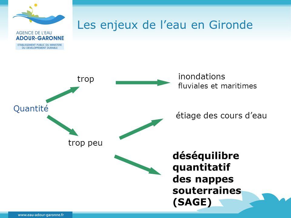 Les enjeux de leau en Gironde étiage des cours deau Quantité déséquilibre quantitatif des nappes souterraines (SAGE) trop trop peu inondations fluvial