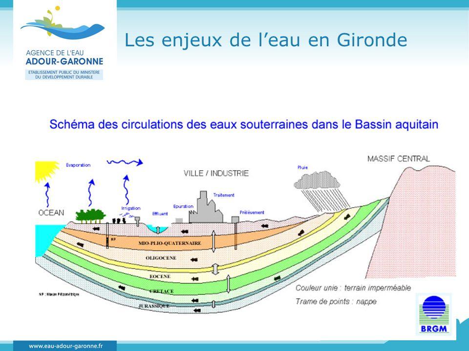 Les enjeux de leau en Gironde