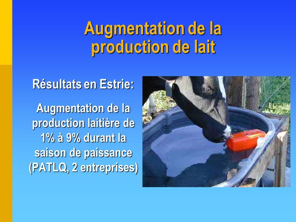 Augmentation de la production de lait Résultats en Estrie: Augmentation de la production laitière de 1% à 9% durant la saison de paissance (PATLQ, 2 e