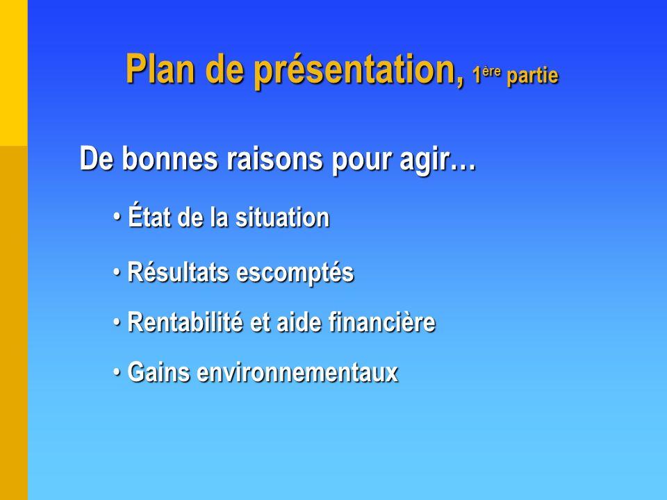 Plan de présentation, 1 ère partie De bonnes raisons pour agir… État de la situation État de la situation Résultats escomptés Résultats escomptés Rent