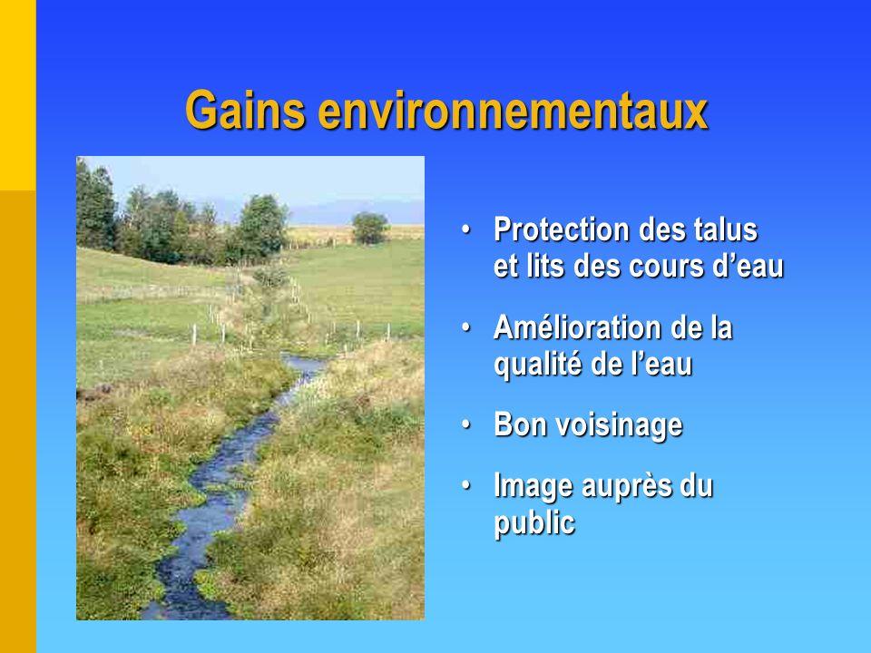 Gains environnementaux Protection des talus et lits des cours deau Protection des talus et lits des cours deau Amélioration de la qualité de leau Amél