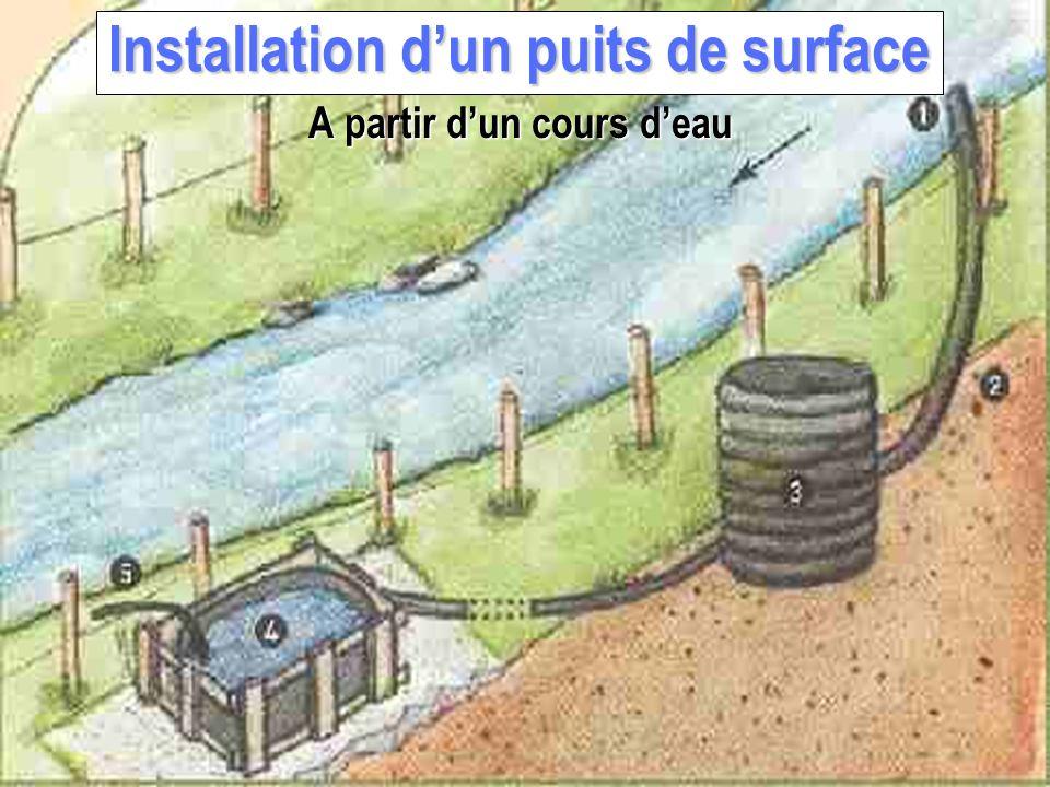 Installation dun puits de surface A partir dun cours deau