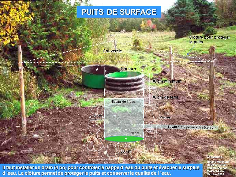 Couvercle Clôture pour protéger le puits 1 m ou + 30 cm minimum 30 cm de terre Pierres 30 cm Il faut installer un drain (4 po) pour contrôler la nappe