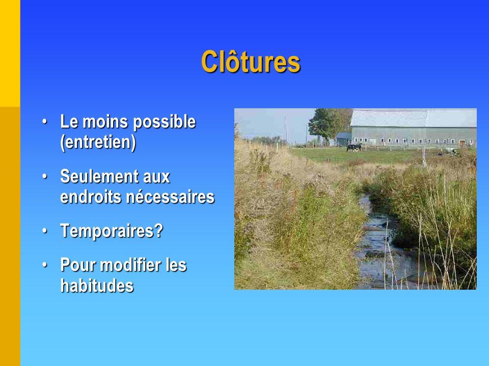 Clôtures Le moins possible (entretien) Le moins possible (entretien) Seulement aux endroits nécessaires Seulement aux endroits nécessaires Temporaires